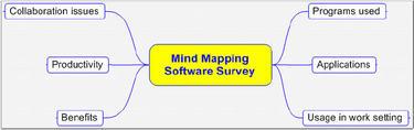 Survey_map_1
